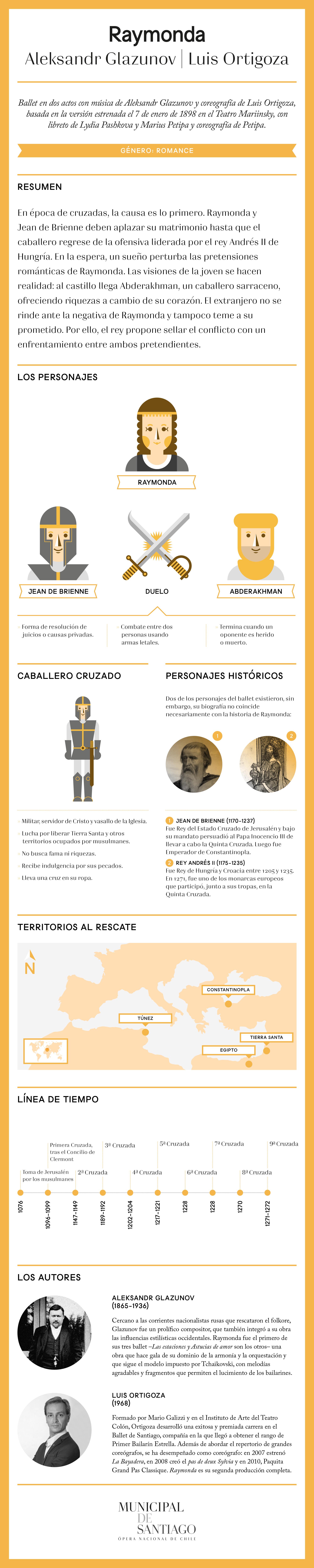 infografia raymonda masmunicipal